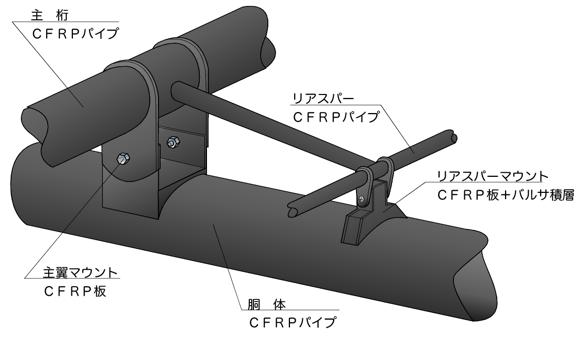 主翼マウント全体図