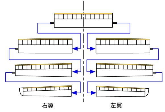 主翼分割図